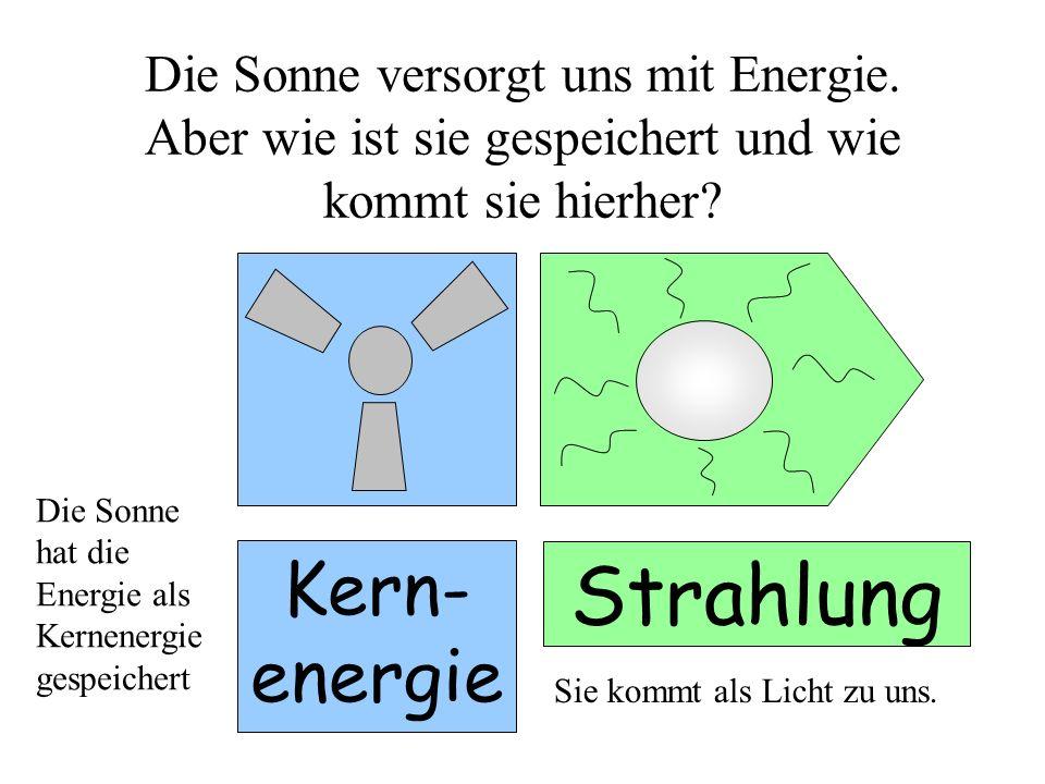 Strahlung Kern-energie