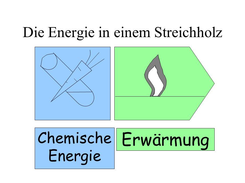 Die Energie in einem Streichholz