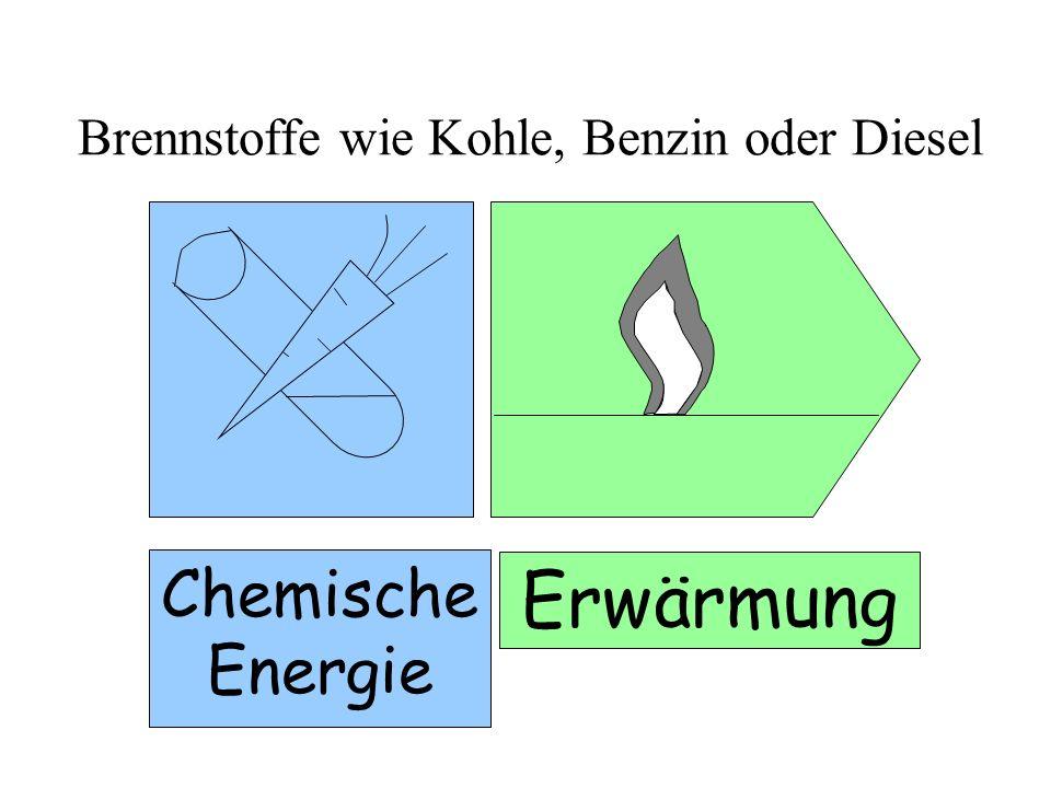 Brennstoffe wie Kohle, Benzin oder Diesel