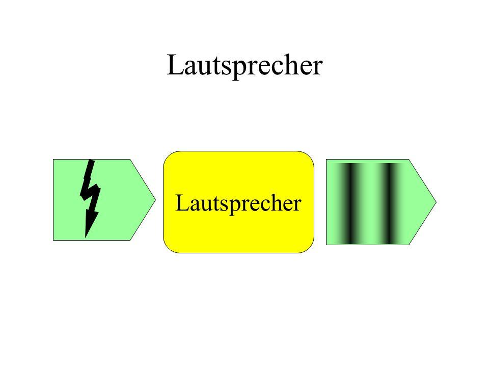 Lautsprecher Lautsprecher