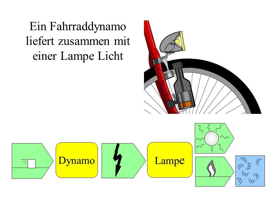 Ein Fahrraddynamo liefert zusammen mit einer Lampe Licht