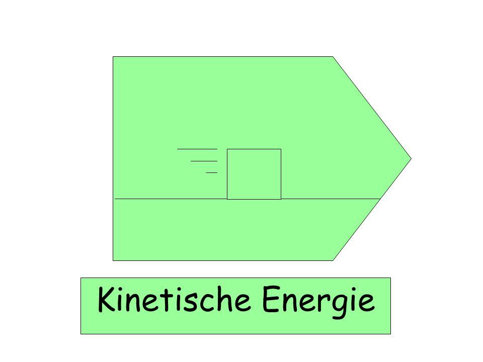 Kinetische Energie