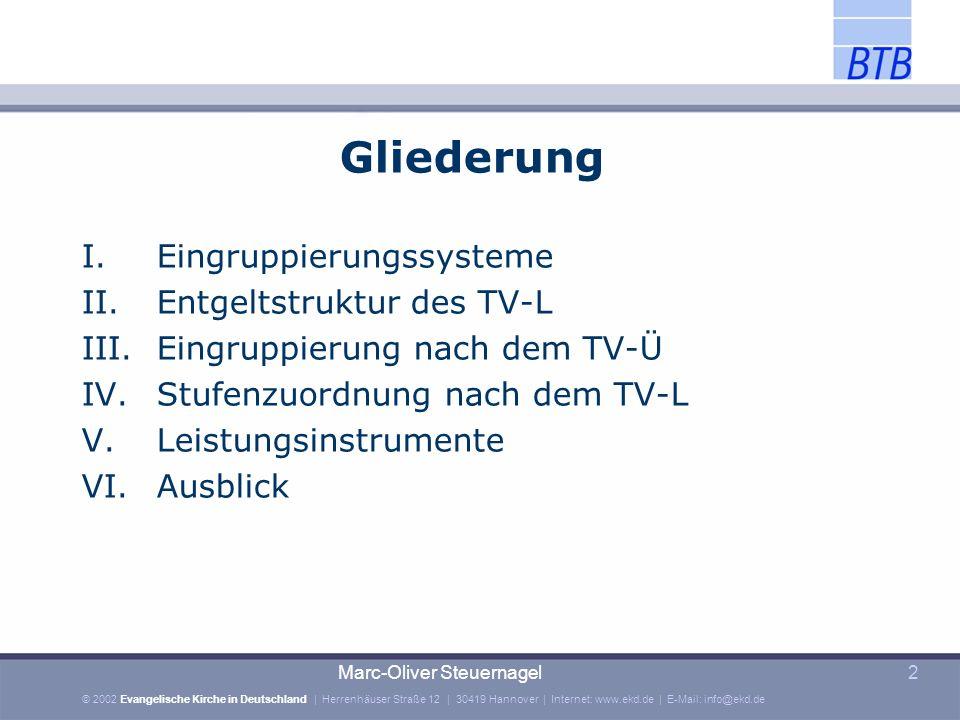 Gliederung Eingruppierungssysteme Entgeltstruktur des TV-L