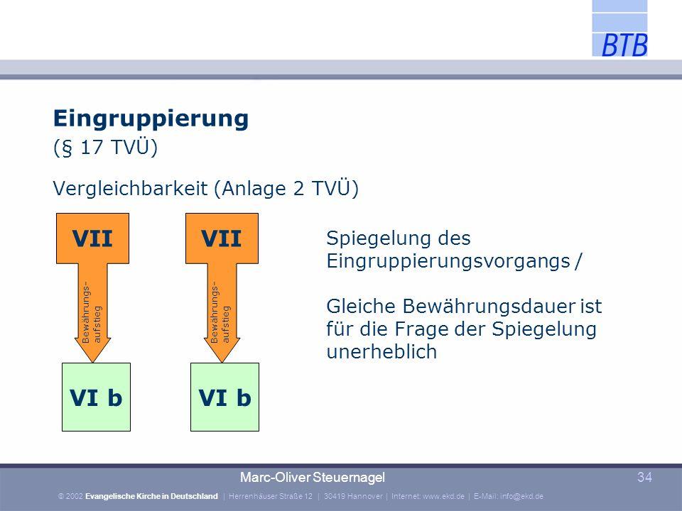 Eingruppierung VII VII VI b VI b (§ 17 TVÜ)