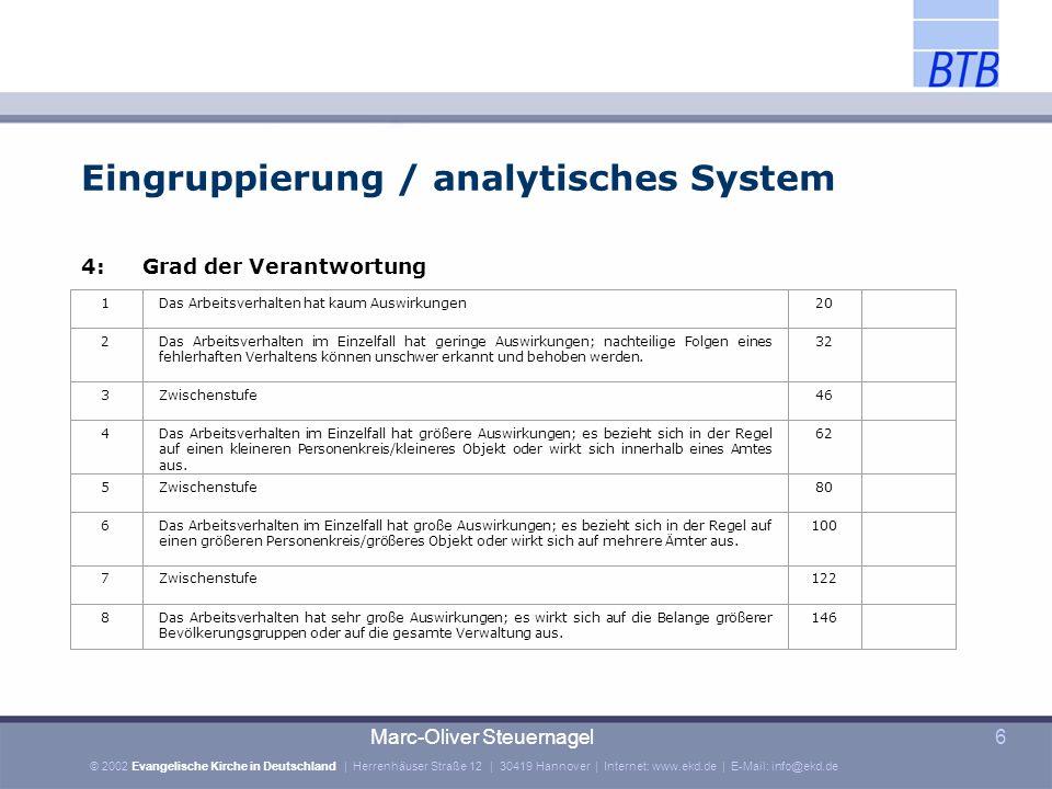 Eingruppierung / analytisches System