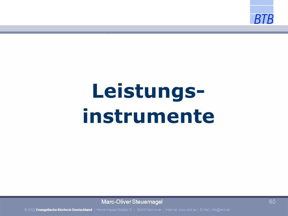 Leistungs- instrumente