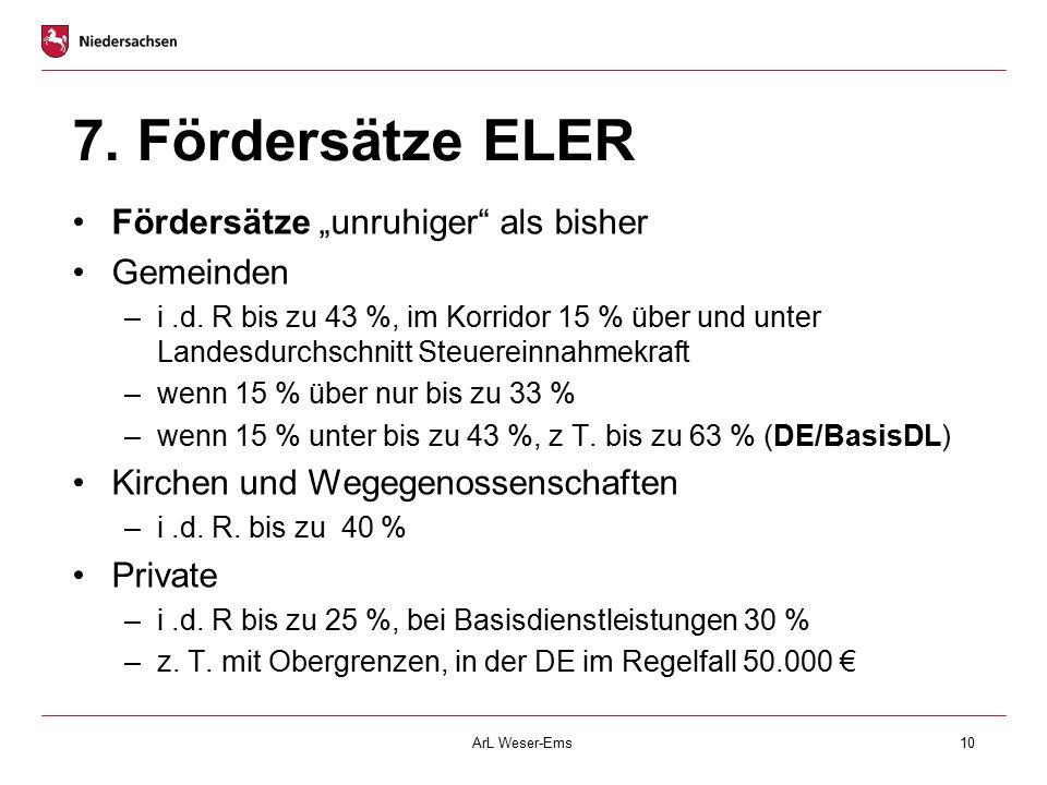 "7. Fördersätze ELER Fördersätze ""unruhiger als bisher Gemeinden"