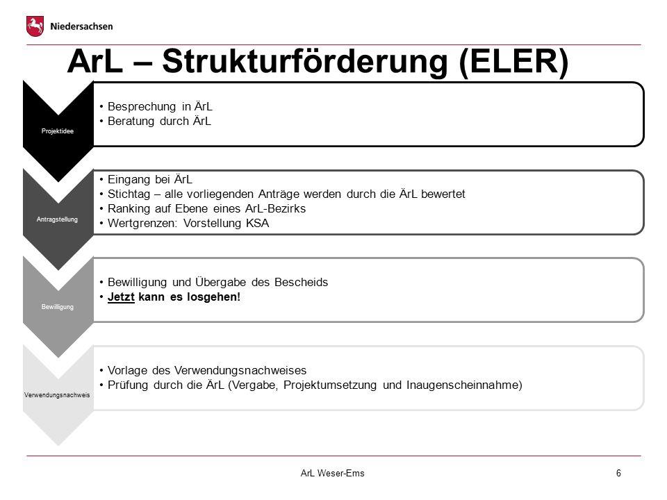 ArL – Strukturförderung (ELER)