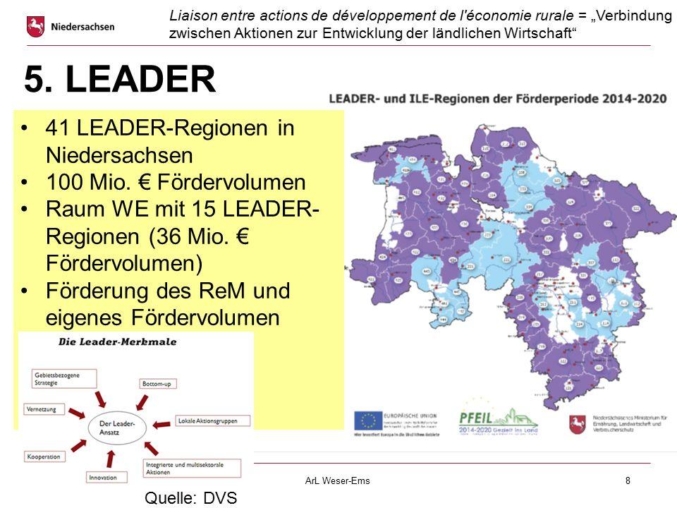 5. LEADER 41 LEADER-Regionen in Niedersachsen 100 Mio. € Fördervolumen