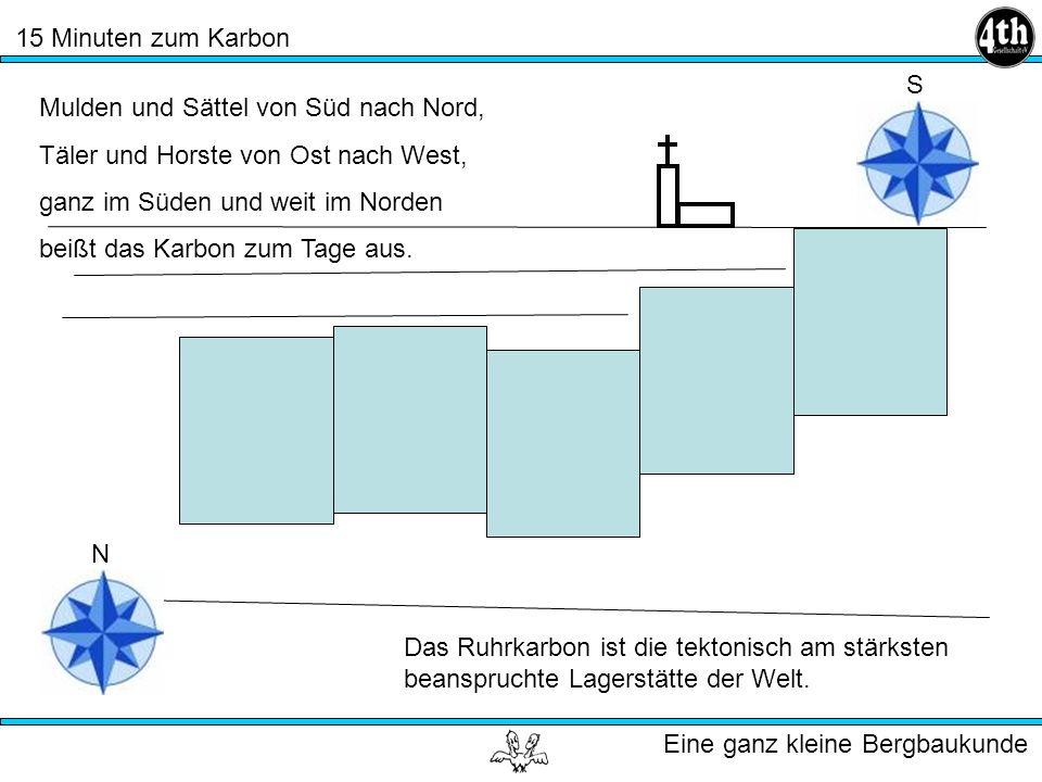 S Mulden und Sättel von Süd nach Nord, Täler und Horste von Ost nach West, ganz im Süden und weit im Norden.
