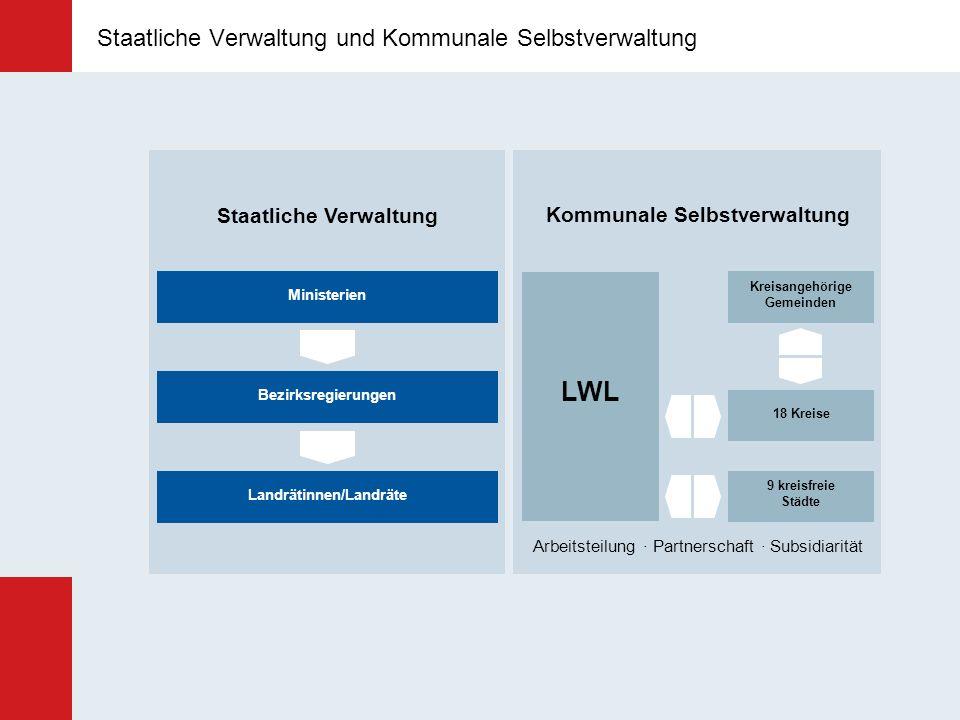 Staatliche Verwaltung und Kommunale Selbstverwaltung