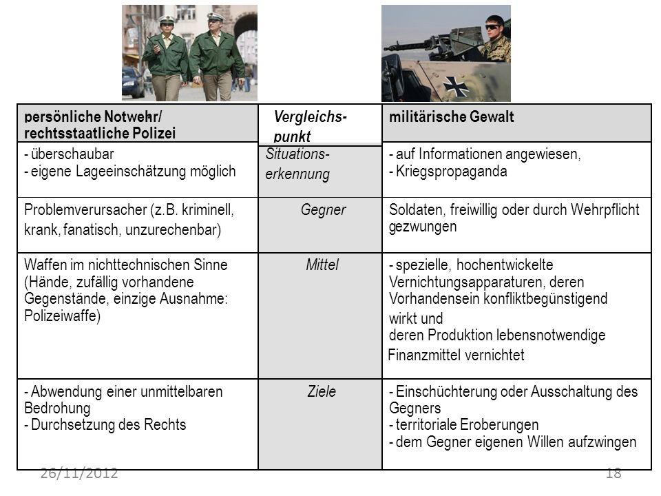 persönliche Notwehr/ - rechtsstaatliche Polizei. Vergleichs- punkt. I. militärische Gewalt. ü.