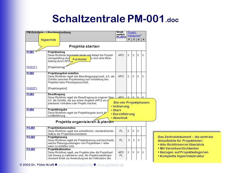 Schaltzentrale PM-001.doc