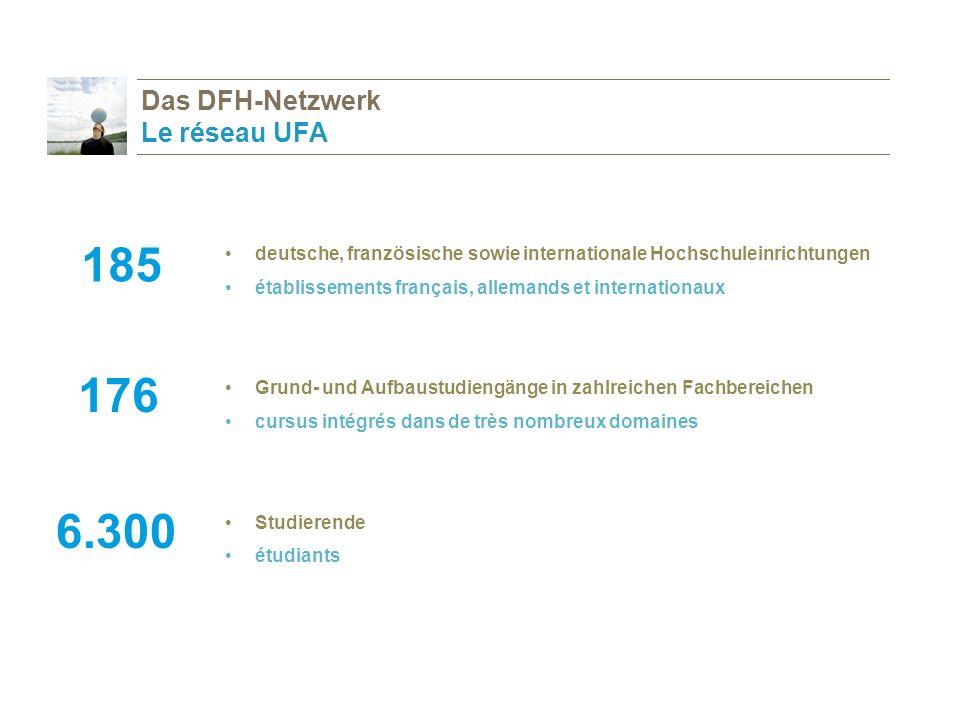 Das DFH-Netzwerk Le réseau UFA