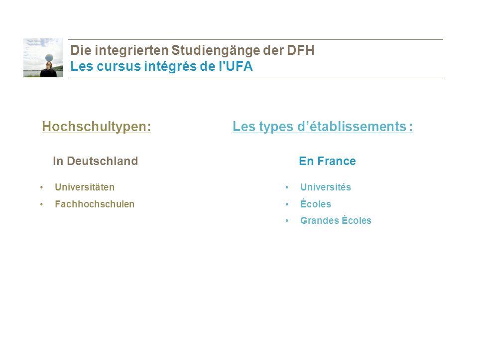 Die integrierten Studiengänge der DFH Les cursus intégrés de l UFA