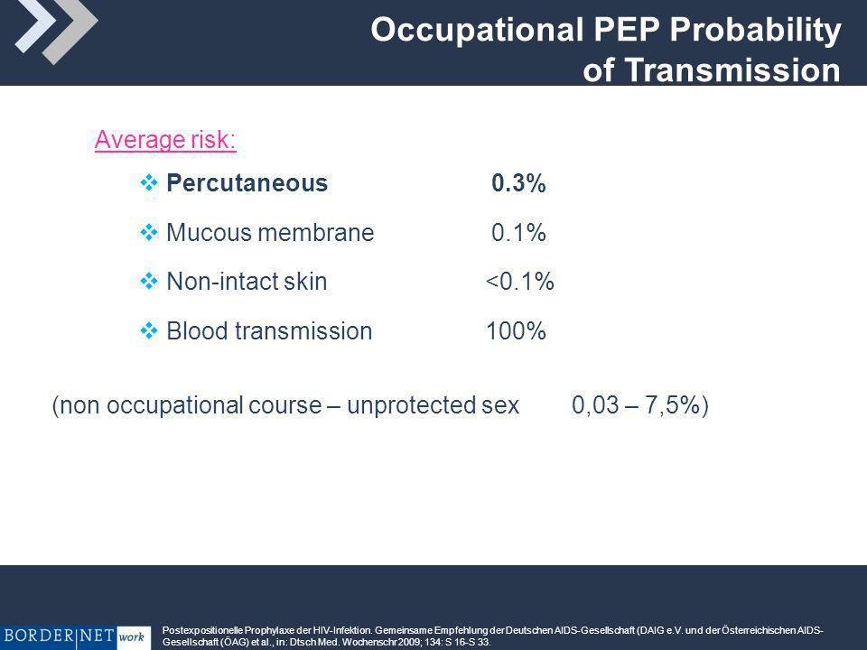 Occupational PEP Probability of Transmission