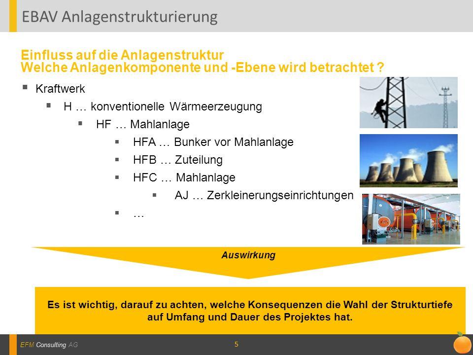 EBAV Anlagenstrukturierung
