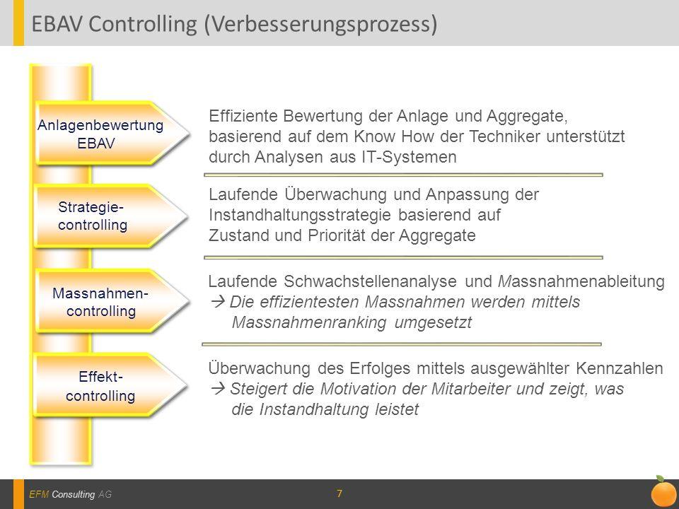 EBAV Controlling (Verbesserungsprozess)
