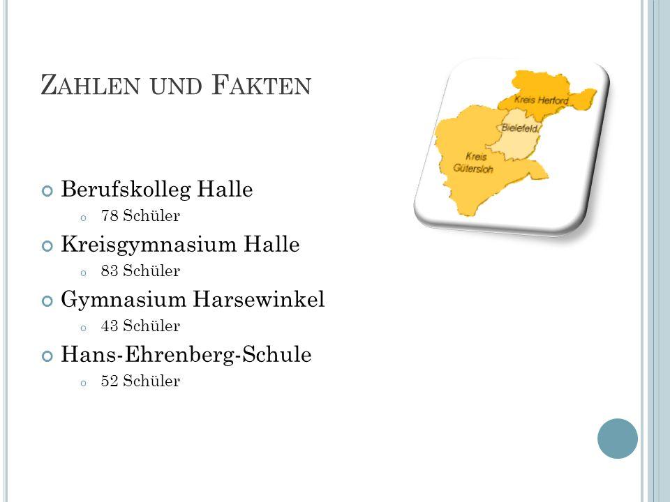Zahlen und Fakten Berufskolleg Halle Kreisgymnasium Halle