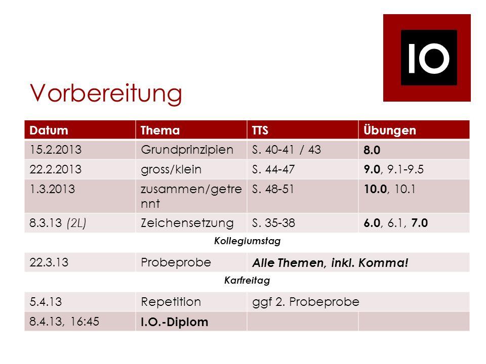 Vorbereitung Datum. Thema. TTS. Übungen. 15.2.2013. Grundprinzipien. S. 40-41 / 43. 8.0. 22.2.2013.