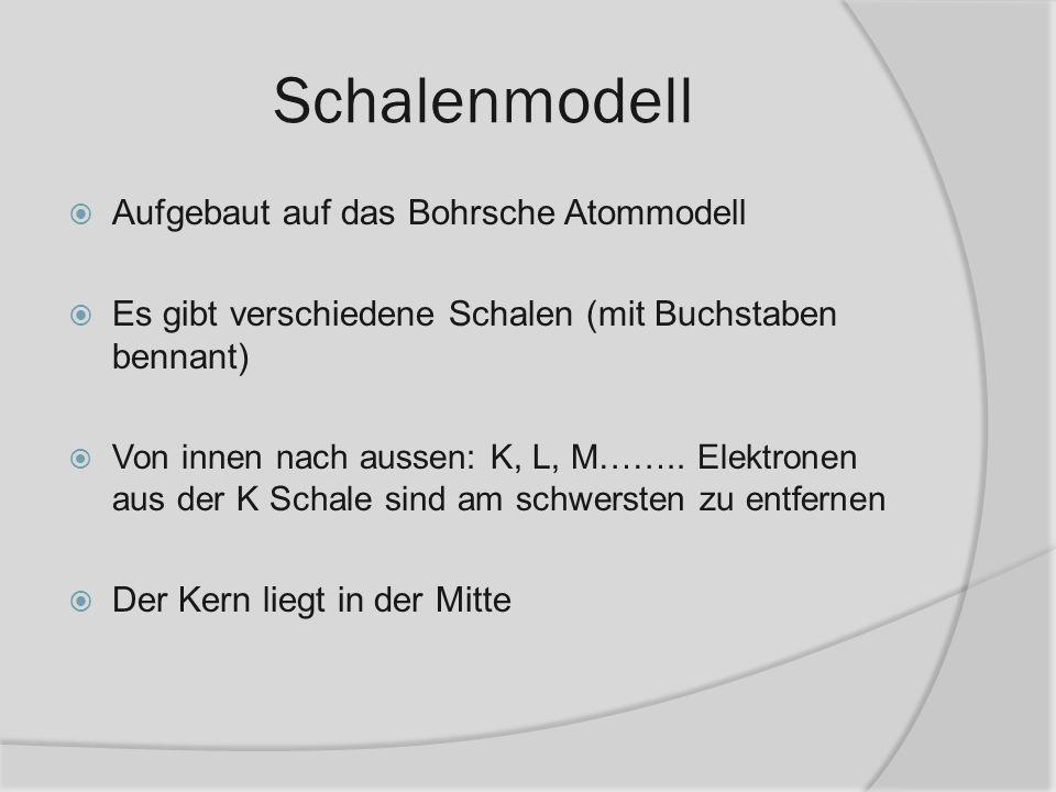 Schalenmodell Aufgebaut auf das Bohrsche Atommodell