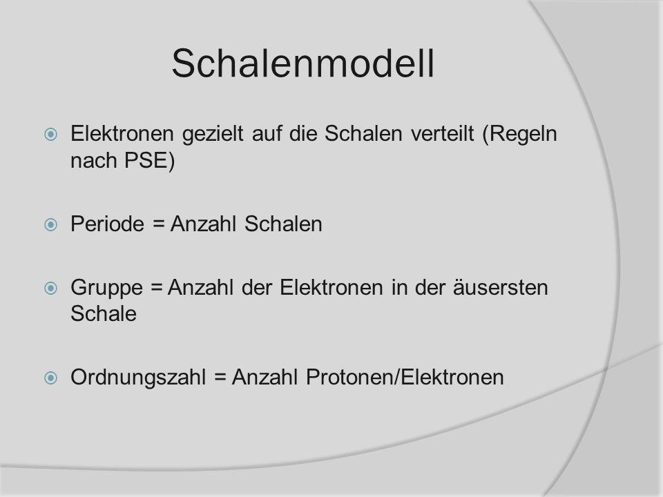 Schalenmodell Elektronen gezielt auf die Schalen verteilt (Regeln nach PSE) Periode = Anzahl Schalen.