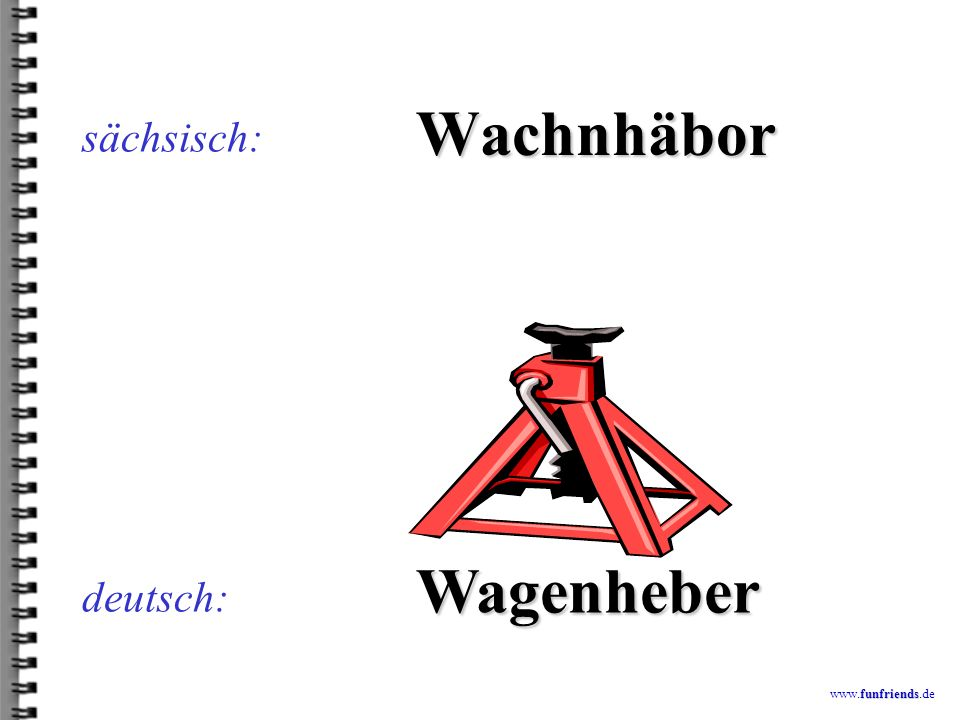 Wachnhäbor Wagenheber