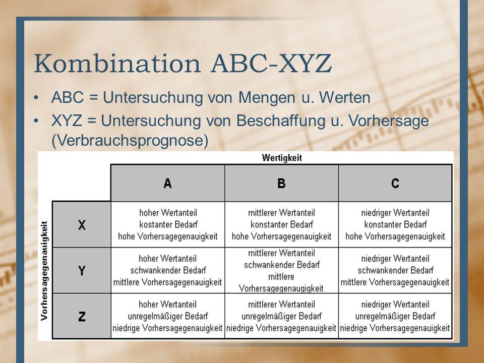 Kombination ABC-XYZ ABC = Untersuchung von Mengen u. Werten