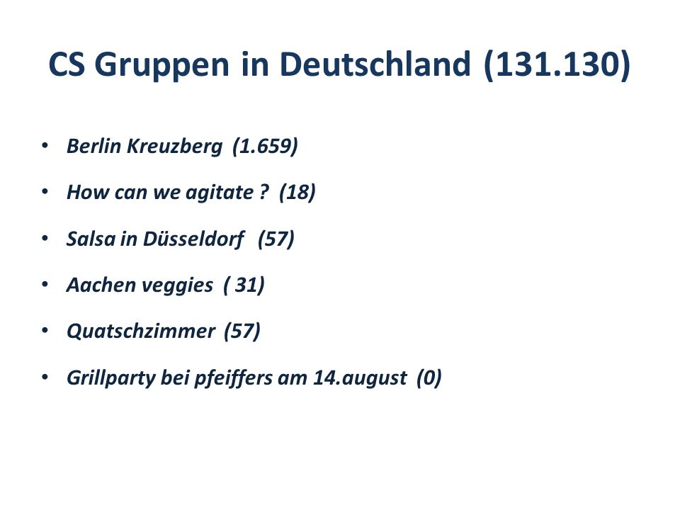 CS Gruppen in Deutschland (131.130)