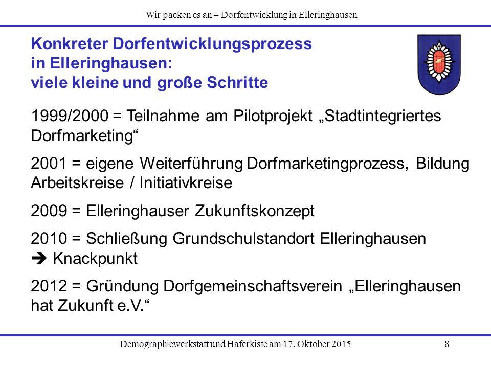 2009 = Elleringhauser Zukunftskonzept