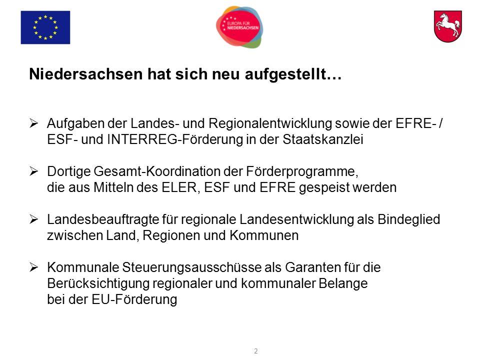 Niedersachsen hat sich neu aufgestellt…
