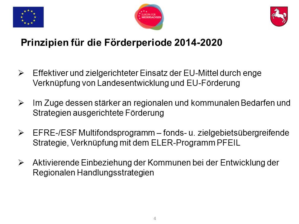 Prinzipien für die Förderperiode 2014-2020