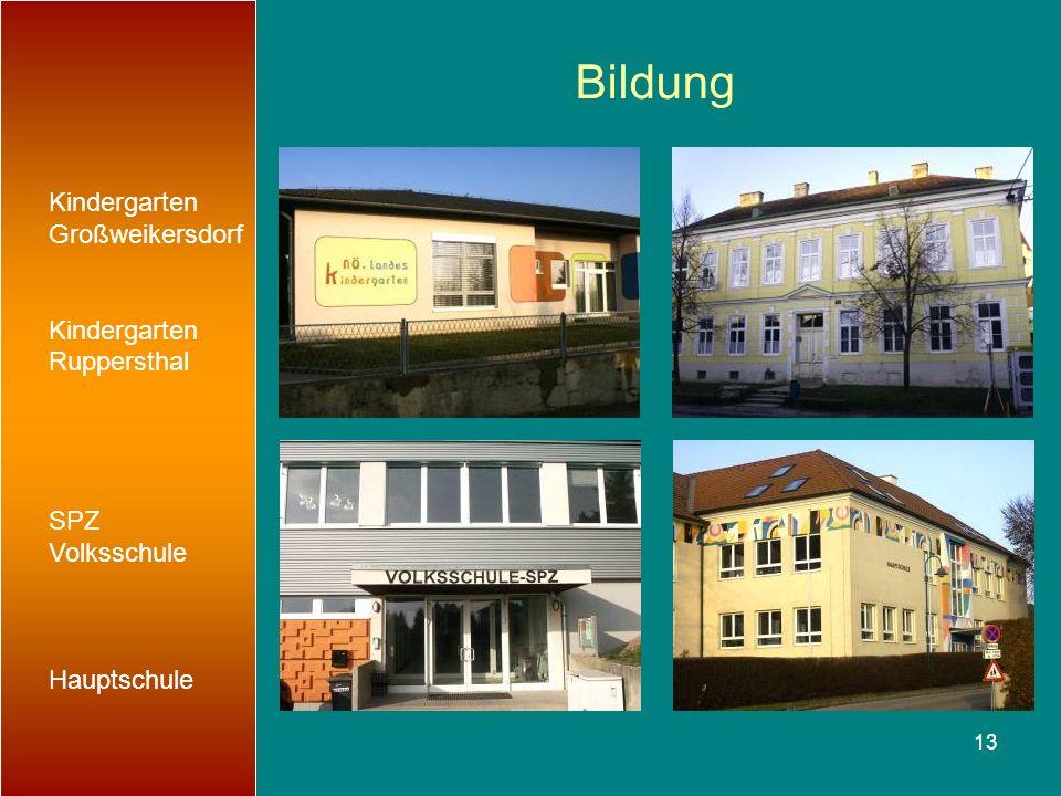 Bildung Kindergarten Großweikersdorf Ruppersthal SPZ Volksschule