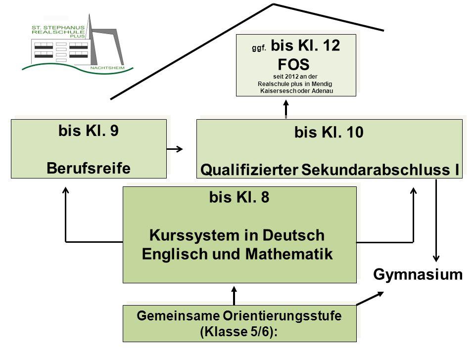 Qualifizierter Sekundarabschluss I