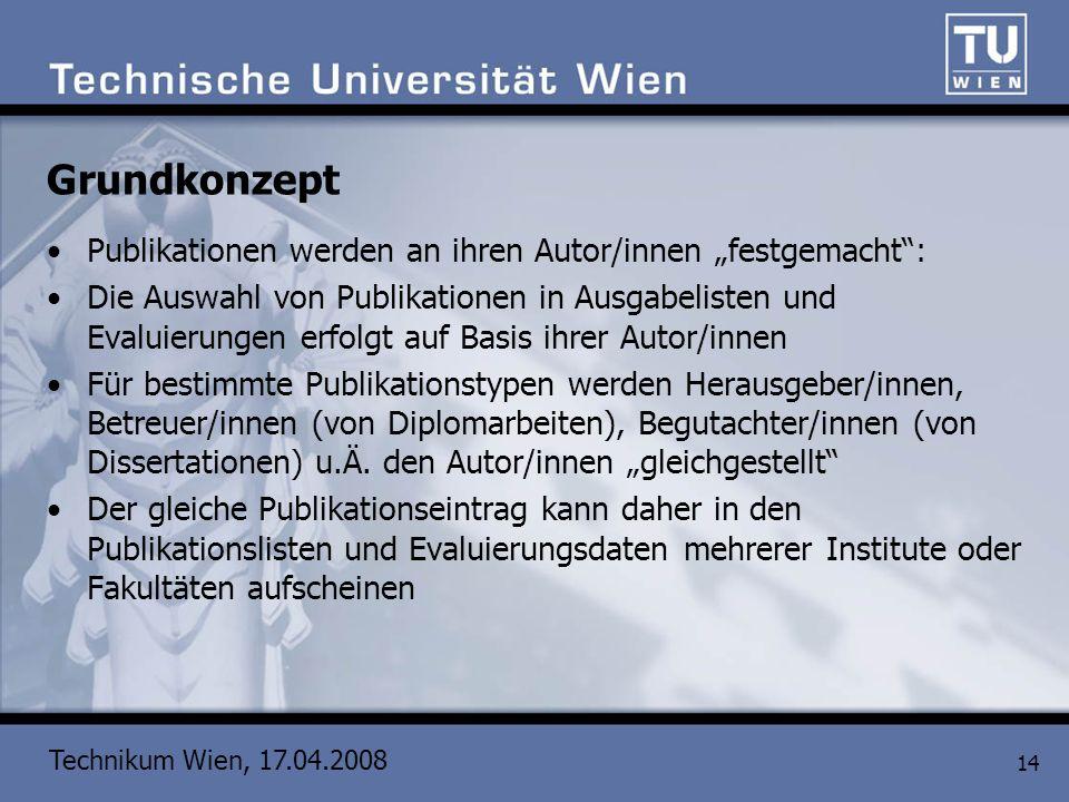 """Grundkonzept Publikationen werden an ihren Autor/innen """"festgemacht :"""