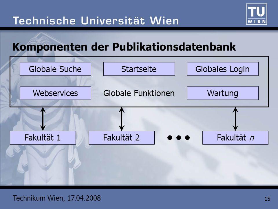 Komponenten der Publikationsdatenbank