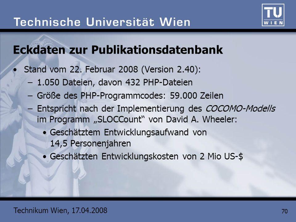 Eckdaten zur Publikationsdatenbank