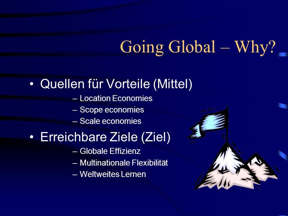 Going Global – Why Quellen für Vorteile (Mittel)
