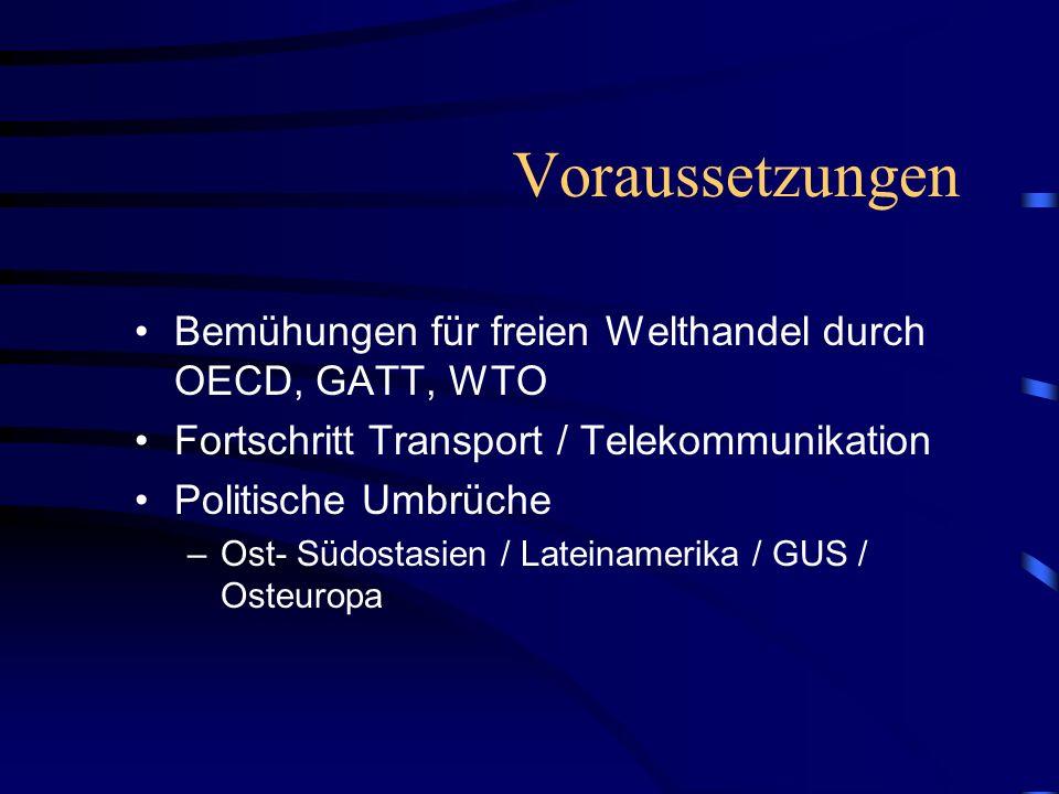 Voraussetzungen Bemühungen für freien Welthandel durch OECD, GATT, WTO
