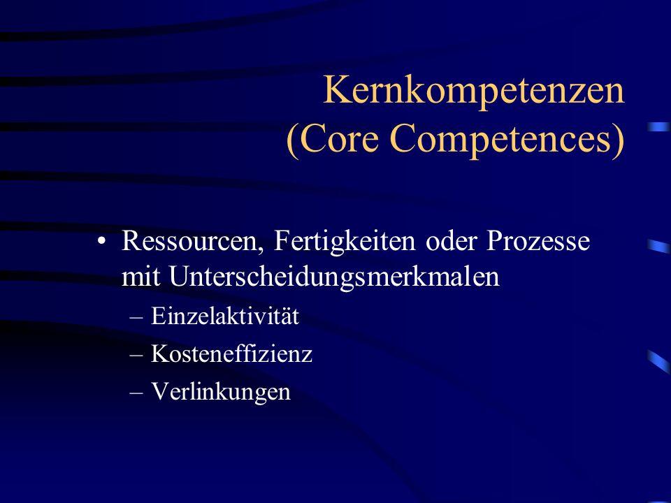 Kernkompetenzen (Core Competences)