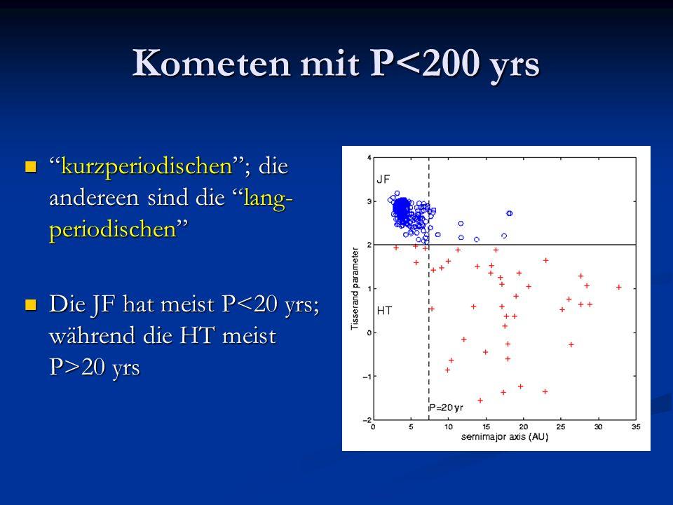 Kometen mit P<200 yrs kurzperiodischen ; die andereen sind die lang- periodischen Die JF hat meist P<20 yrs; während die HT meist P>20 yrs.