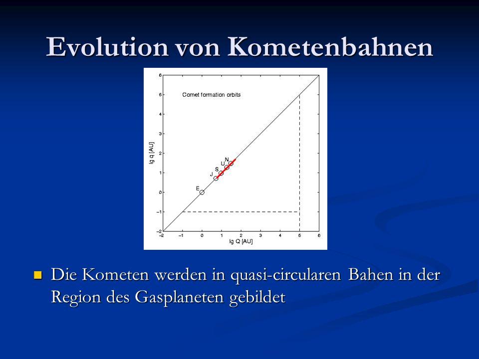 Evolution von Kometenbahnen