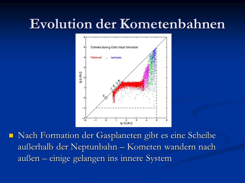 Evolution der Kometenbahnen