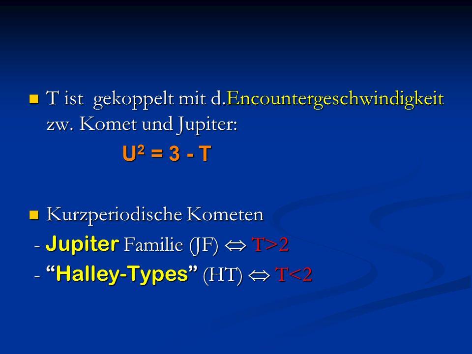 T ist gekoppelt mit d.Encountergeschwindigkeit zw. Komet und Jupiter: