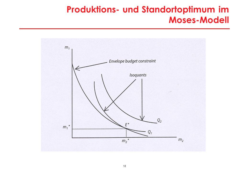 Moses-Modell: Veränderte Auslieferungspreise