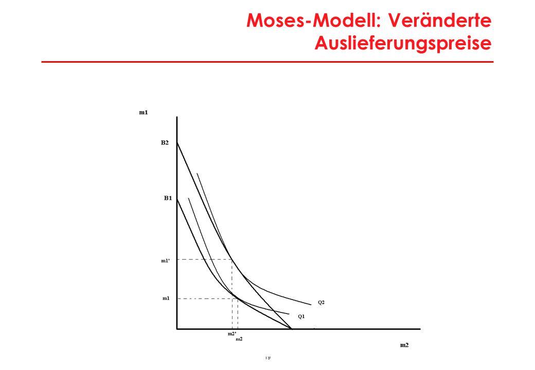 Moses – Modell: Annahmen und Erkenntnisse