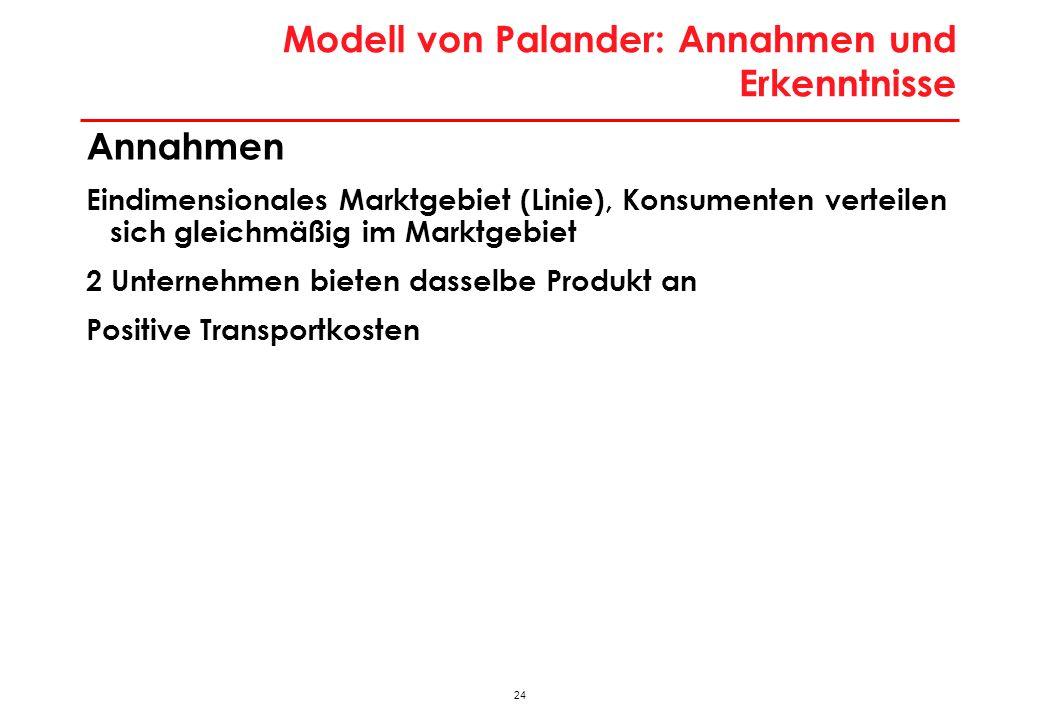 Räumliche Marktgebiete: Eindimensionales Modell mit gleichen Transportkosten