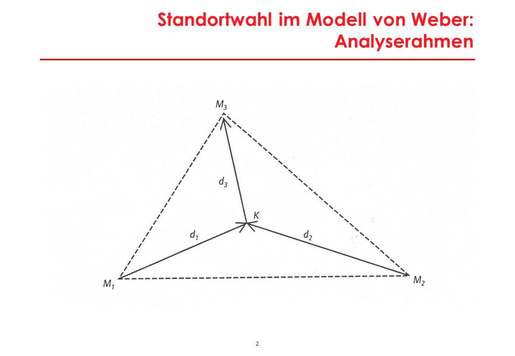 Transportkosten für Inputs im Weber-Modell