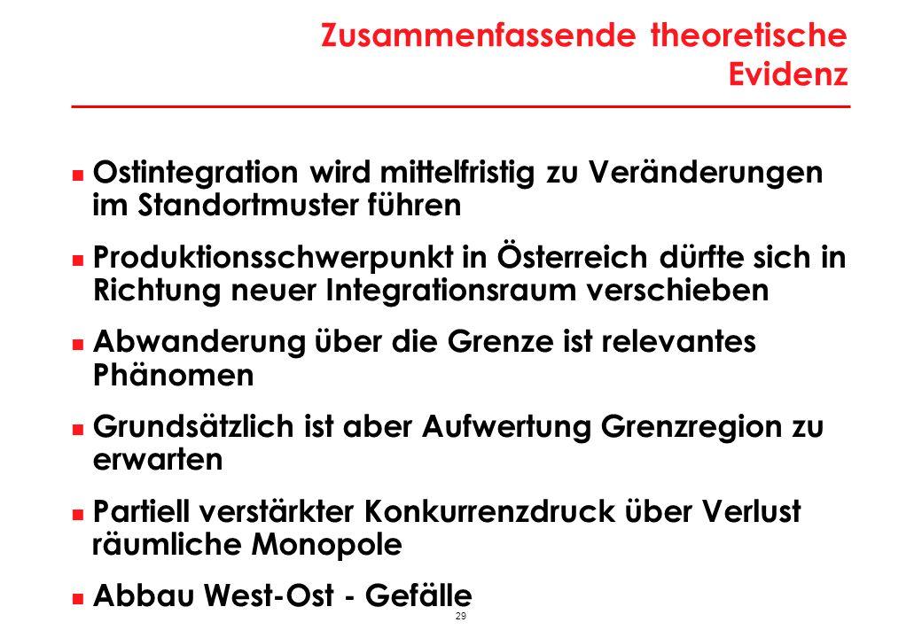 Regionale Entwicklung in der Ostöffnung (1989-2006)