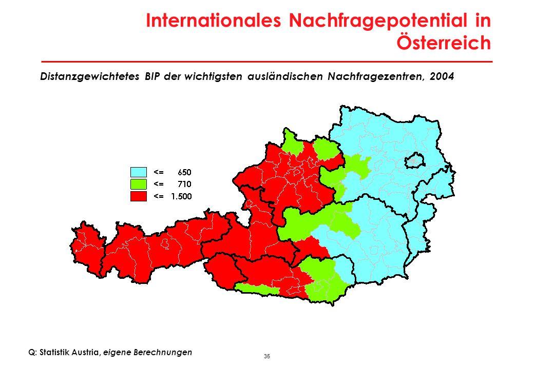 Fazit zu Wirkungen räumliche Nähe in Ostintegration